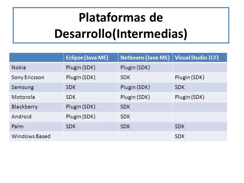 Plataformas de Desarrollo(Intermedias)