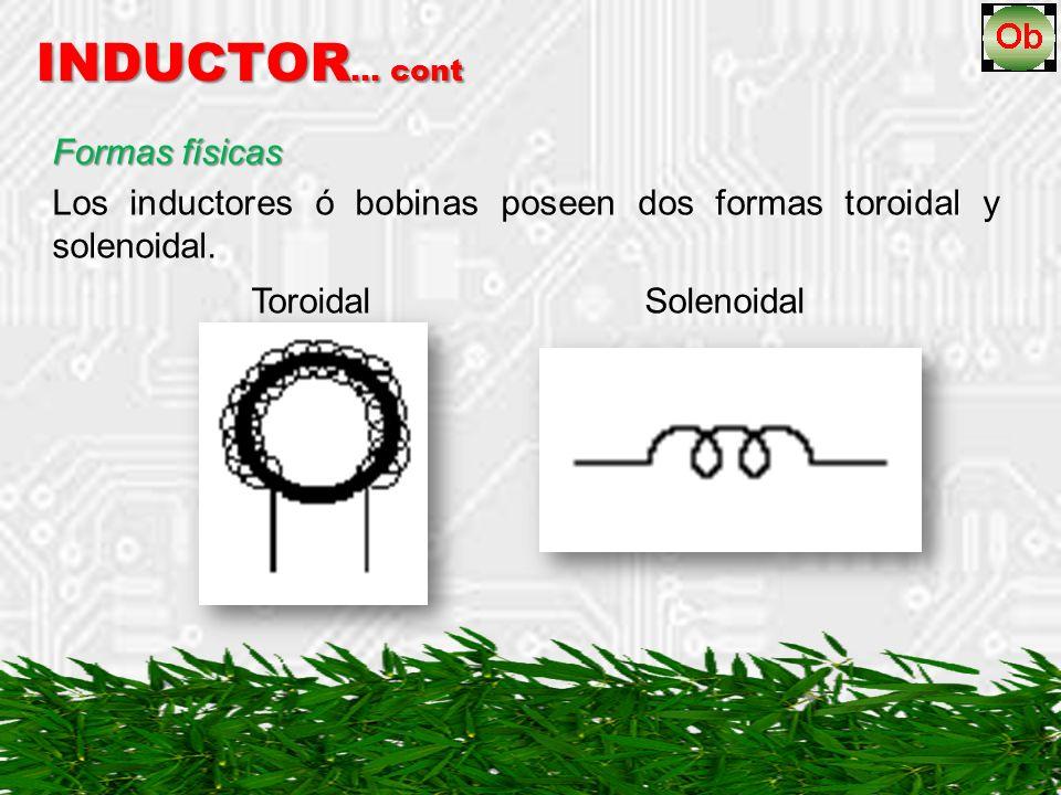 Formas físicas Los inductores ó bobinas poseen dos formas toroidal y solenoidal.
