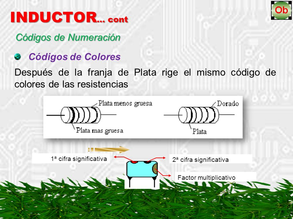 Códigos de Numeración Códigos de Colores Después de la franja de Plata rige el mismo código de colores de las resistencias INDUCTOR … cont 1ª cifra significativa 2ª cifra significativa Factor multiplicativo