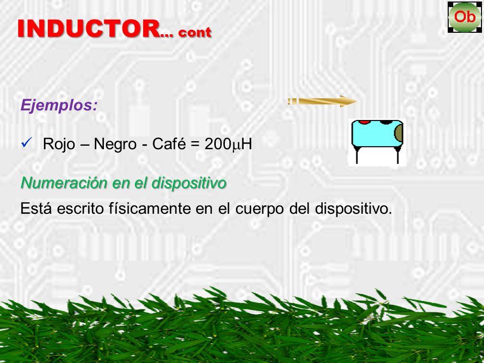 Ejemplos: Rojo – Negro - Café = 200 H Numeración en el dispositivo Está escrito físicamente en el cuerpo del dispositivo.