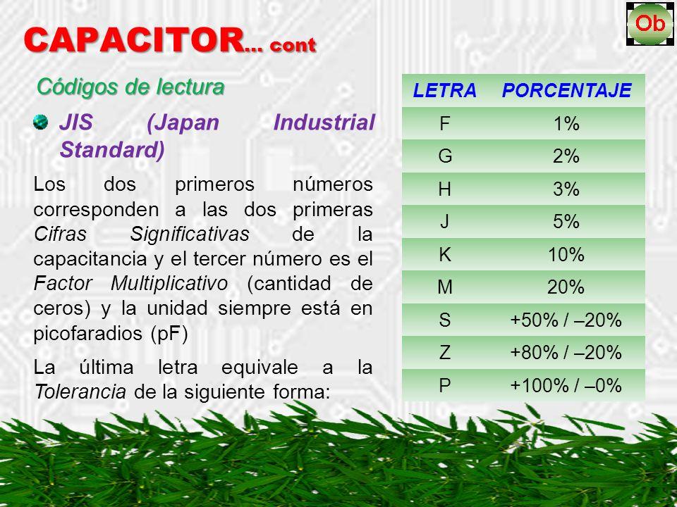 CAPACITOR … cont Códigos de lectura JIS (Japan Industrial Standard) Los dos primeros números corresponden a las dos primeras Cifras Significativas de la capacitancia y el tercer número es el Factor Multiplicativo (cantidad de ceros) y la unidad siempre está en picofaradios (pF) La última letra equivale a la Tolerancia de la siguiente forma: LETRAPORCENTAJE F1% G2% H3% J5% K10% M20% S+50% / –20% Z+80% / –20% P+100% / –0%