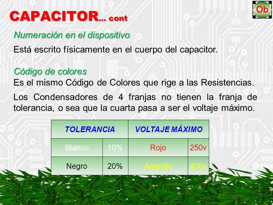 CAPACITOR … cont Numeración en el dispositivo Está escrito físicamente en el cuerpo del capacitor.
