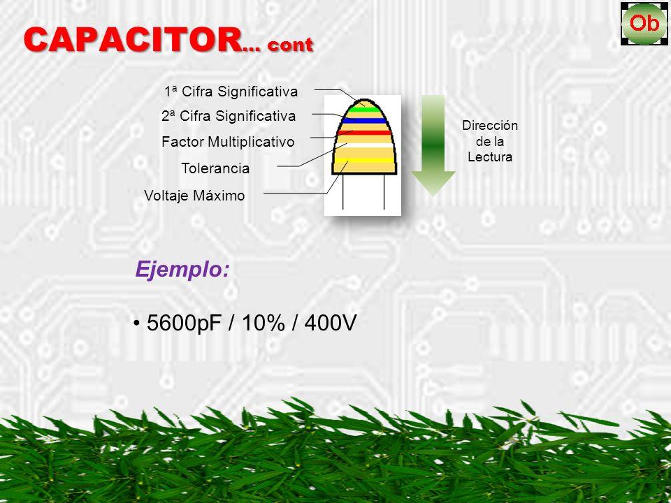 CAPACITOR … cont 1ª Cifra Significativa 2ª Cifra Significativa Factor Multiplicativo Tolerancia Voltaje Máximo Dirección de la Lectura Ejemplo: 5600pF / 10% / 400V
