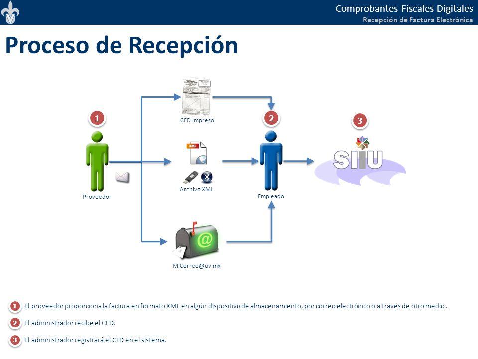 Comprobantes Fiscales Digitales Recepción de Factura Electrónica Proceso de Recepción 1 1 El proveedor proporciona la factura en formato XML en algún