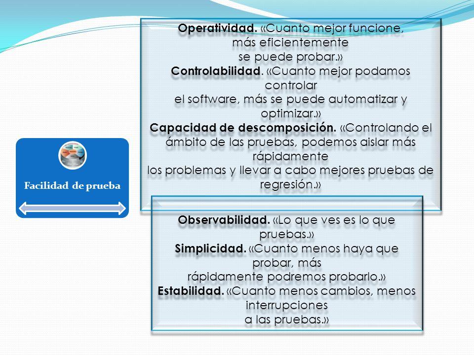 Facilidad de prueba Operatividad.