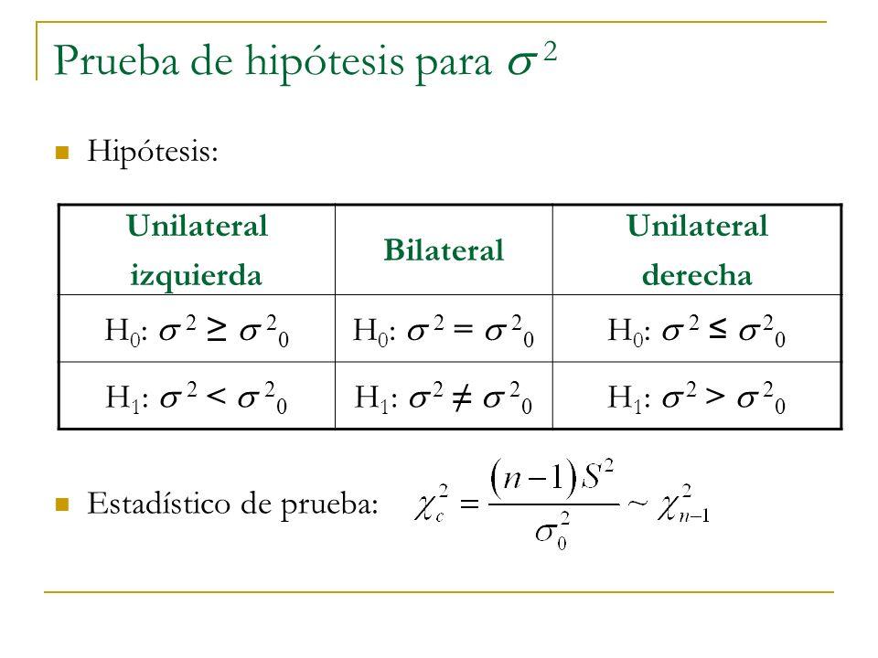 Prueba de hipótesis para 2 Unilateral izquierda Bilateral Unilateral derecha H 0 : 2 2 0 H 0 : 2 = 2 0 H 0 : 2 2 0 H 1 : 2 < 2 0 H 1 : 2 2 0 H 1 : 2 >