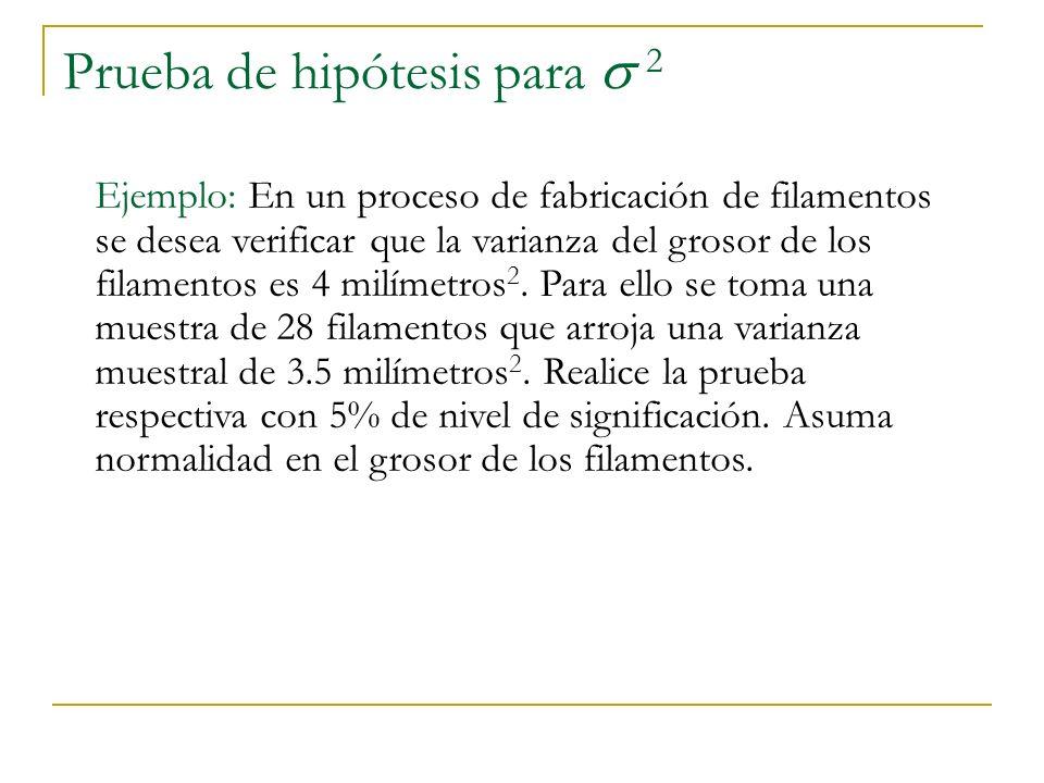 Prueba de hipótesis para 2 Ejemplo: En un proceso de fabricación de filamentos se desea verificar que la varianza del grosor de los filamentos es 4 milímetros 2.
