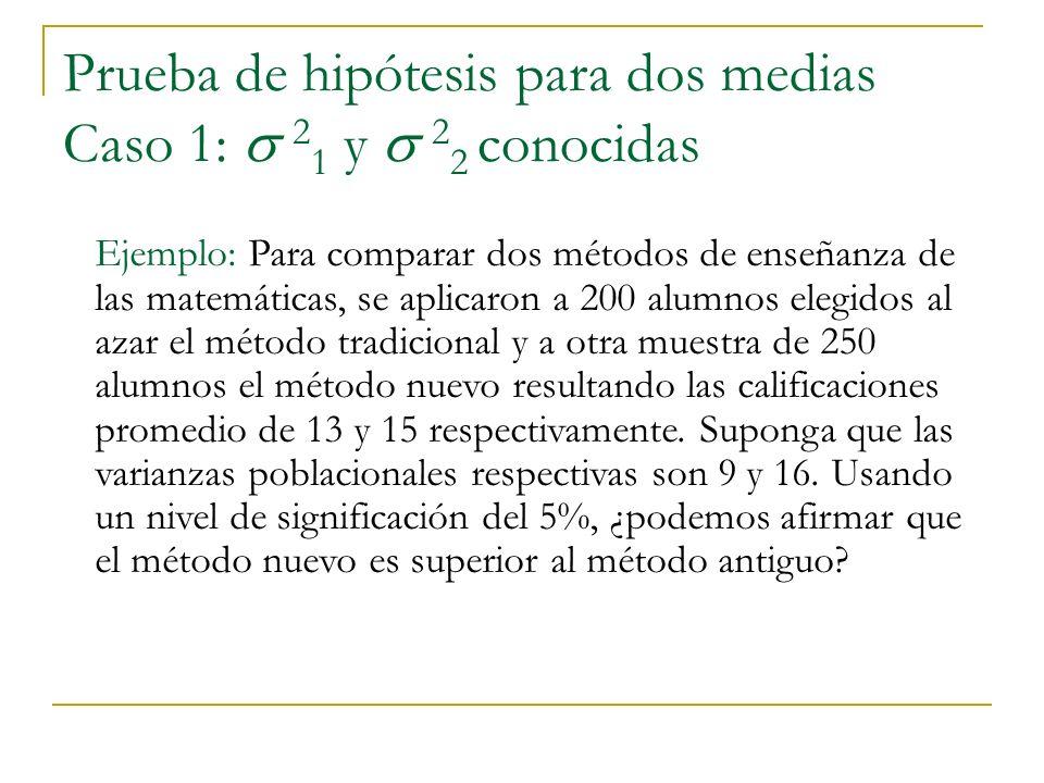 Prueba de hipótesis para dos medias Caso 1: 2 1 y 2 2 conocidas Ejemplo: Para comparar dos métodos de enseñanza de las matemáticas, se aplicaron a 200