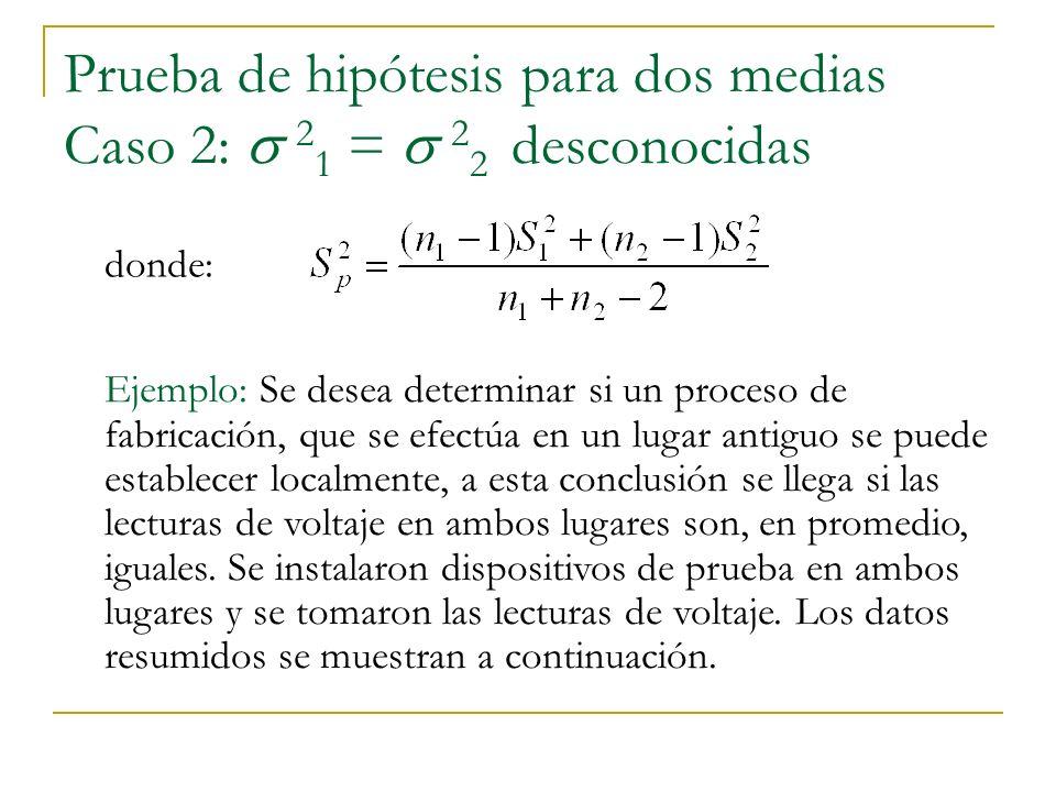 Prueba de hipótesis para dos medias Caso 2: 2 1 = 2 2 desconocidas Ejemplo: Se desea determinar si un proceso de fabricación, que se efectúa en un lug