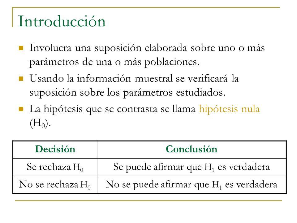 Tipos de errores Decisión Población Ho es verdaderaHo es falsa No rechazar HoDecisión correcta.Error tipo II Rechazar HoError tipo IDecisión correcta.
