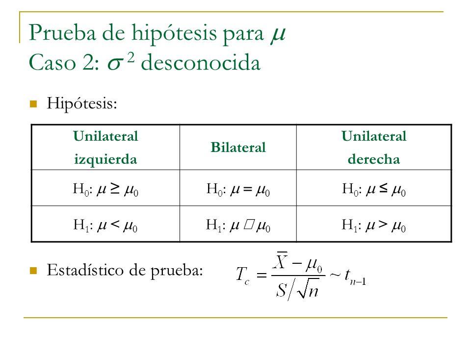 Prueba de hipótesis para Caso 2: 2 desconocida Ejemplo: Se sabe que el rendimiento promedio de un proceso químico es 12.