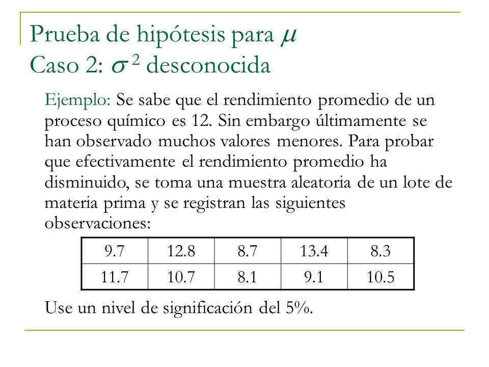Prueba de hipótesis para Caso 2: 2 desconocida Ejemplo: Se sabe que el rendimiento promedio de un proceso químico es 12. Sin embargo últimamente se ha