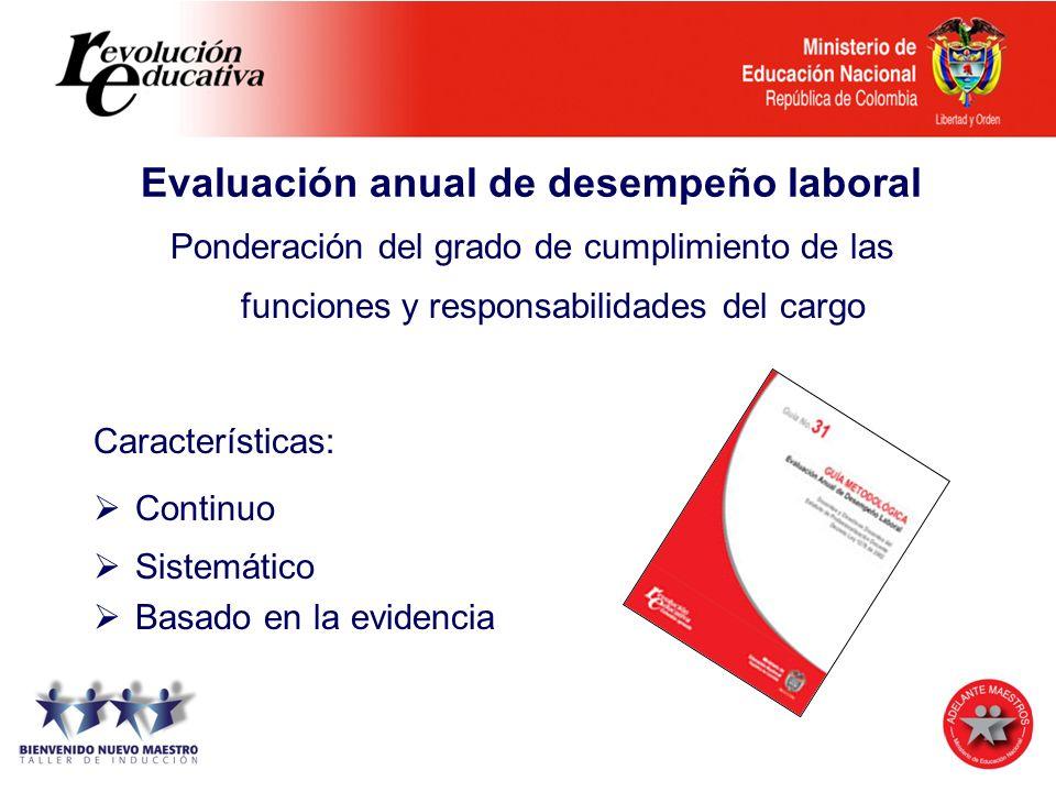 Ponderación del grado de cumplimiento de las funciones y responsabilidades del cargo Características: Continuo Sistemático Basado en la evidencia Eval