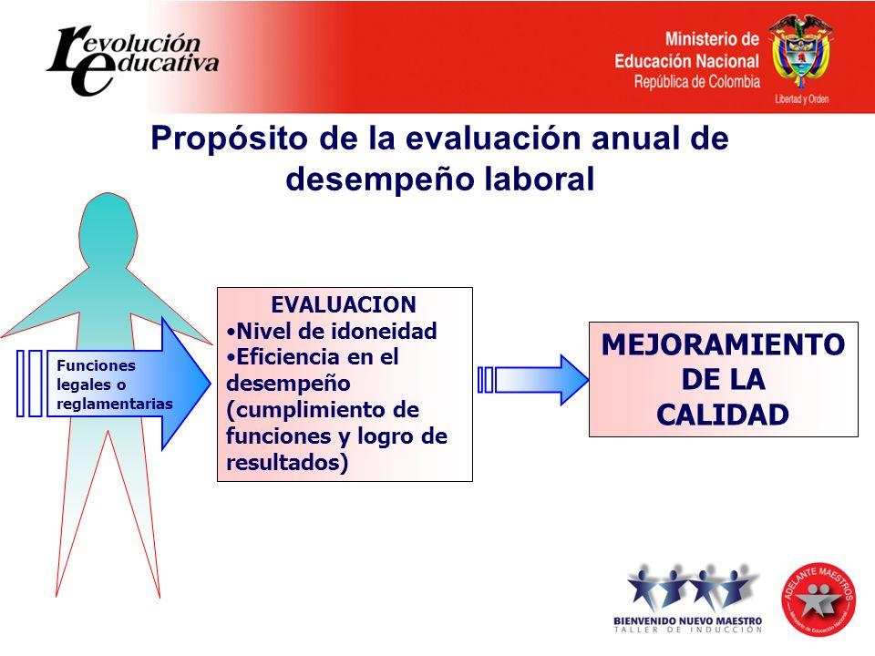 Propósito de la evaluación anual de desempeño laboral Funciones legales o reglamentarias EVALUACION Nivel de idoneidad Eficiencia en el desempeño (cum