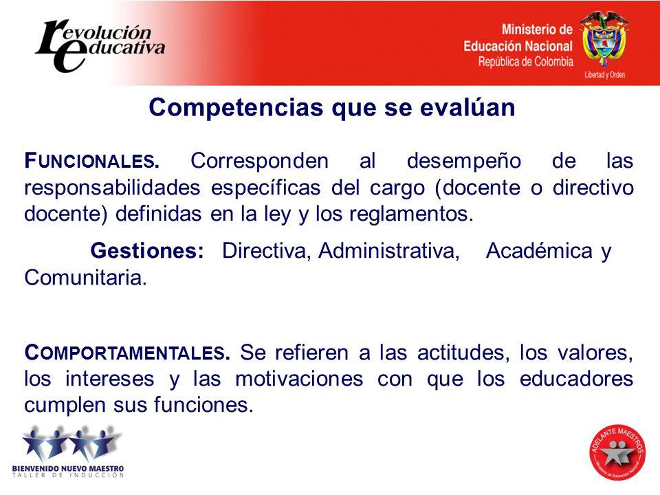Competencias que se evalúan F UNCIONALES. Corresponden al desempeño de las responsabilidades específicas del cargo (docente o directivo docente) defin