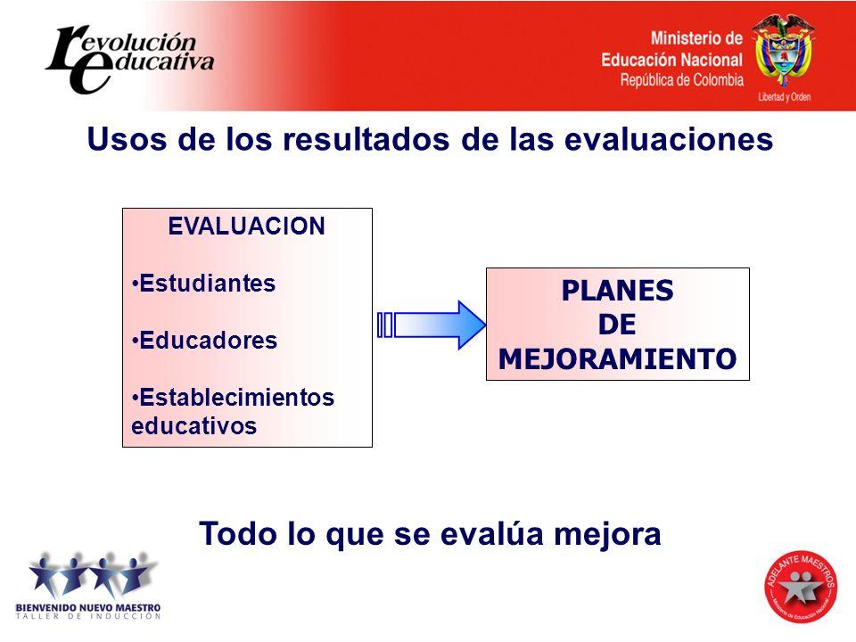 Usos de los resultados de las evaluaciones EVALUACION Estudiantes Educadores Establecimientos educativos PLANES DE MEJORAMIENTO Todo lo que se evalúa