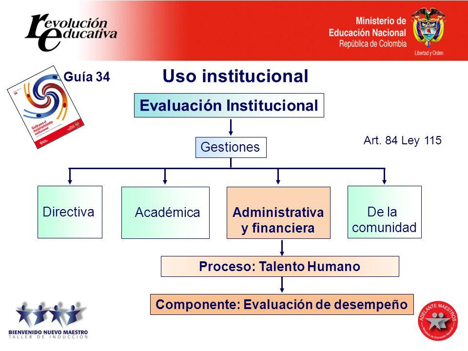 Evaluación Institucional AcadémicaAdministrativa y financiera De la comunidad Directiva Gestiones Art. 84 Ley 115 Guía 34 Uso institucional Proceso: T