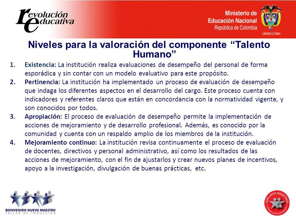 Niveles para la valoración del componente Talento Humano 1.Existencia: La institución realiza evaluaciones de desempeño del personal de forma esporádi