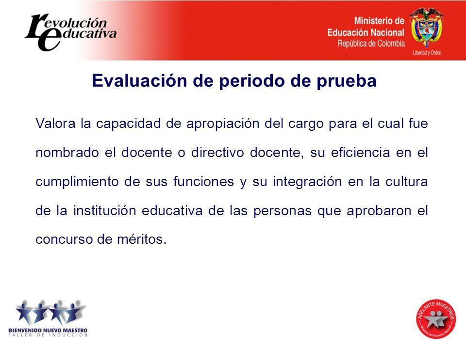 Propósito de la evaluación de periodo de prueba Funciones legales o reglamentarias EVALUACION Nivel de idoneidad Eficiencia en el desempeño (cumplimiento de funciones y logro de resultados) Integración con la cultura del establecimiento educativo INGRESO A LA CARRERA DOCENTE