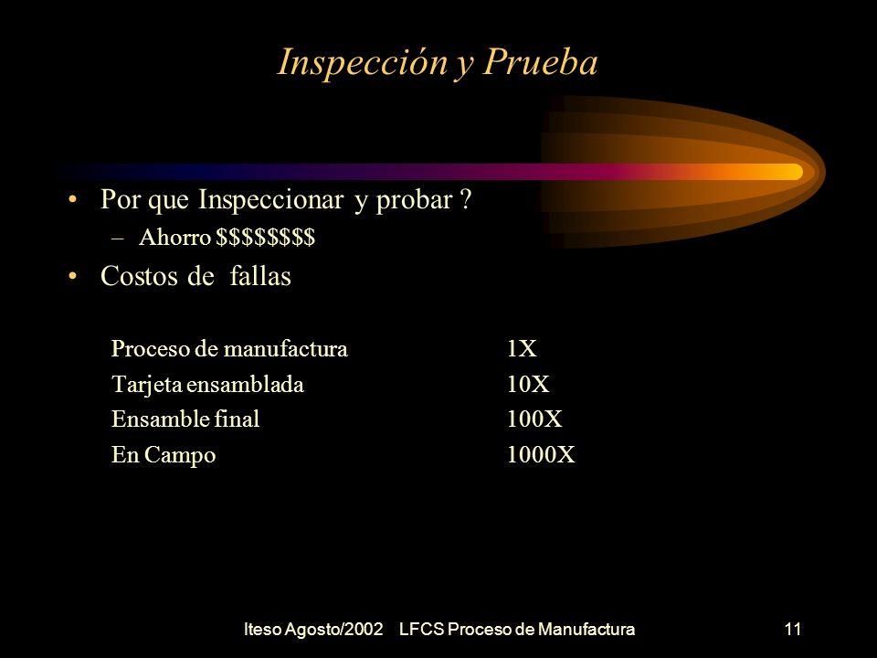Iteso Agosto/2002 LFCS Proceso de Manufactura12 Inspección y Prueba Defectos en el proceso de Manufactura –Cortos –Abiertos –Componentes Faltantes –Componentes invertidos –Componentes equivocados –Componentes Dañados –Soldadura Fria –Elevados
