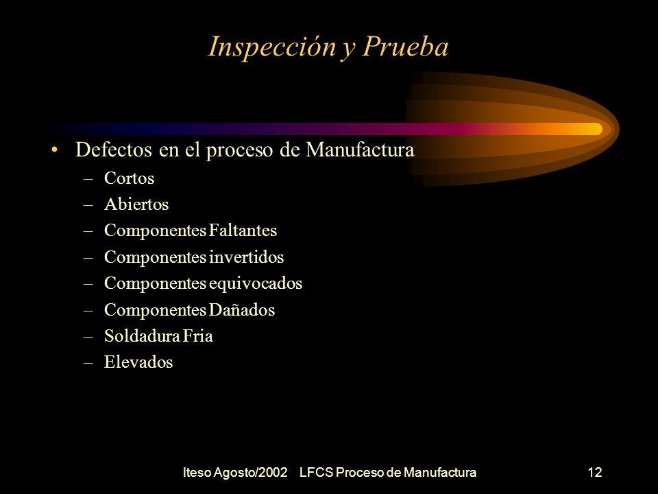Iteso Agosto/2002 LFCS Proceso de Manufactura13 Inspección y Prueba Distribución de Fallas en el proceso
