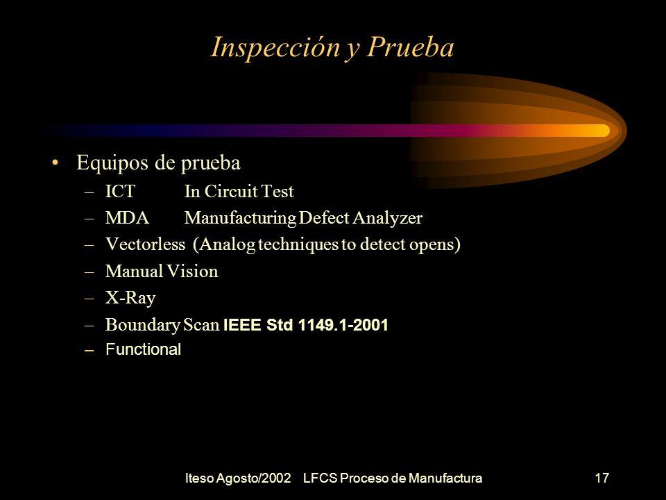 Iteso Agosto/2002 LFCS Proceso de Manufactura18 Inspección y Prueba Equipos de prueba