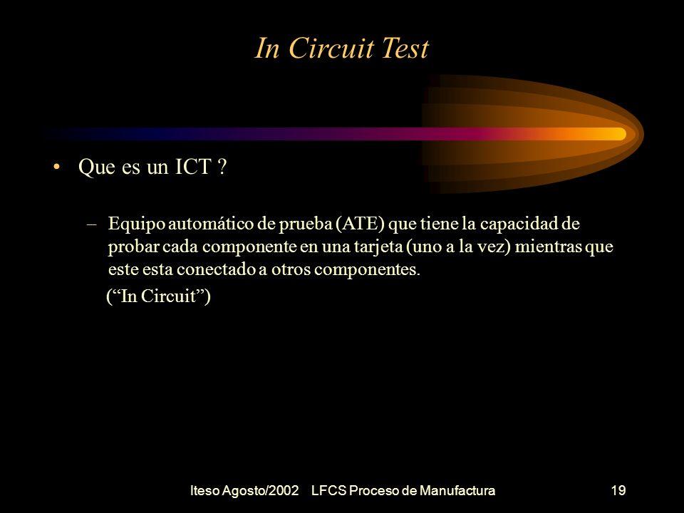 Iteso Agosto/2002 LFCS Proceso de Manufactura20 In Circuit Test ICTs –Teradyne Genrad –HP Agilent