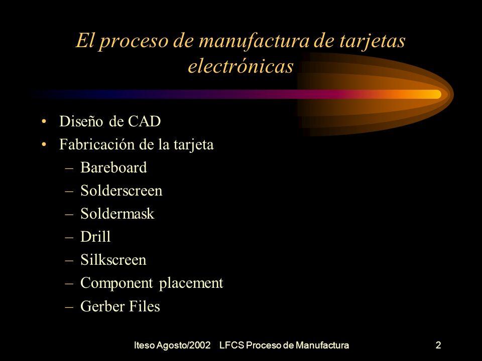 Iteso Agosto/2002 LFCS Proceso de Manufactura3 El proceso de manufactura de tarjetas electrónicas Montaje de Componentes –Insersión Manual Through hole (Axial y Radial, DIP) –Insersión Automática –(Pick and Place) –SMD (Top Y Bottom)