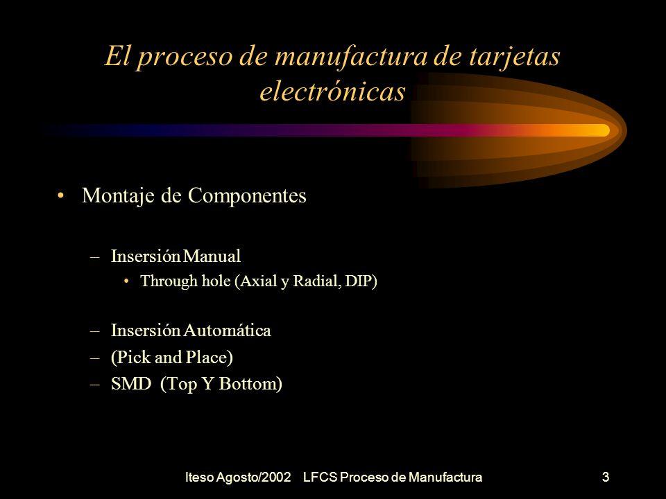 Iteso Agosto/2002 LFCS Proceso de Manufactura4 El proceso de manufactura de tarjetas electrónicas Soldadura de componentes –Hornos de Reflujo Pegamento Soldadura en pasta Soldadora de Ola barras de soldadura –Cautin rollos de soldadura
