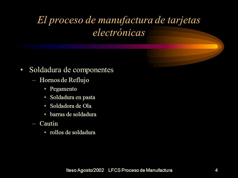 Iteso Agosto/2002 LFCS Proceso de Manufactura5 El proceso de manufactura de tarjetas electrónicas Limpieza de la tarjeta –Residuos –Pasta (Fundente) –Flux Clean No Clean