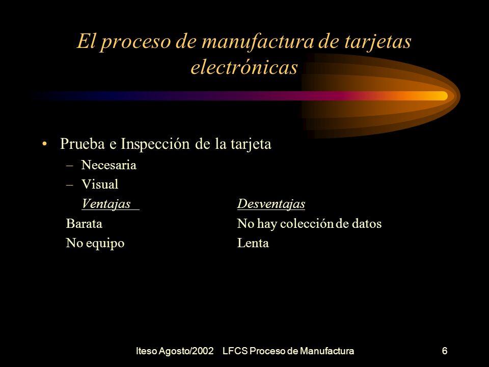 Iteso Agosto/2002 LFCS Proceso de Manufactura7 El proceso de manufactura de tarjetas electrónicas Procesos típicos –Solo componentes de SMT –Componentes de TH en Top y SMT en Bottom –Componentes de TH en Top y SMT en Top y Bottom