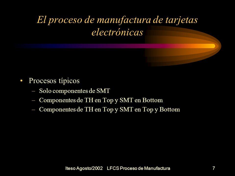 Iteso Agosto/2002 LFCS Proceso de Manufactura8 El proceso de manufactura de tarjetas electrónicas Solo componentes de SMT Aplicar soldadura en pasta Colocar ComponentesHorno de Reflujo Inspección y pruebaTarjeta final PCB PWB Printed Wired Board