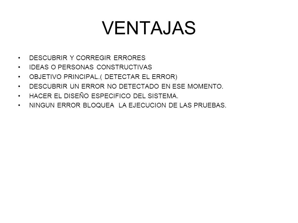 ENFOQUES DE PRUEBA 1).-CAJA NEGRA DEMOSTRAR QUE LAS FUNCIONES DEL SOFTWARE SON OPERATIVAS ENTRADA (SEA ACEPTADA EN FORMA ADECUADA) SALIDA (PRODUCE UN RESULTADO CORRECTO) 2).- CAJA BLANCA DETALLES PROCEDIMENTALES EJECUTEN TODOS LOS BUCLES EN SUS LIMITES OPERACIONALES EJERCITEN LAS ESTRUCTURAS INTERNAS DE DATOS PARA ASEGURAR SU VALIDEZ.