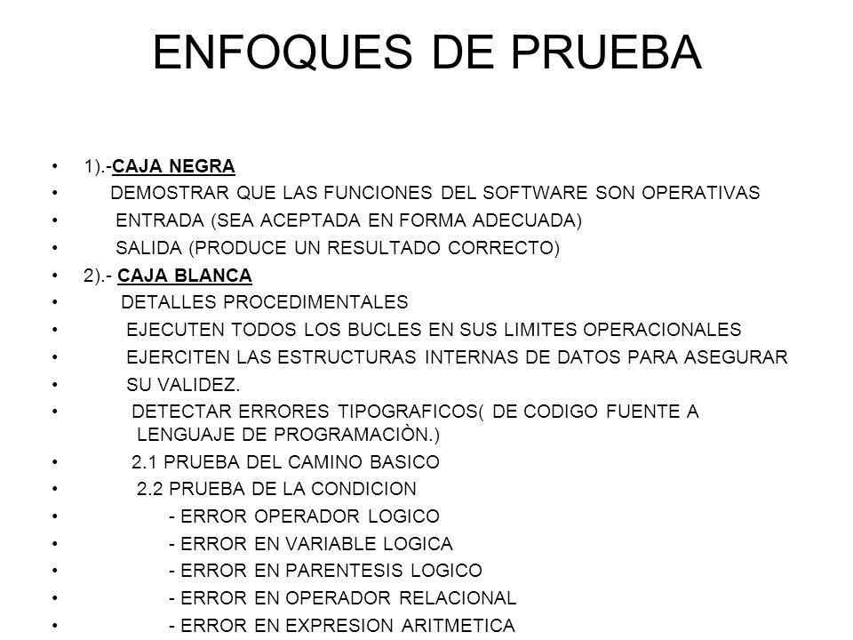 ENFOQUES DE PRUEBAS P1.- PRUEBA FLUJO DE DATOS P2.-PRUEBA DE BUCLES P2.1.
