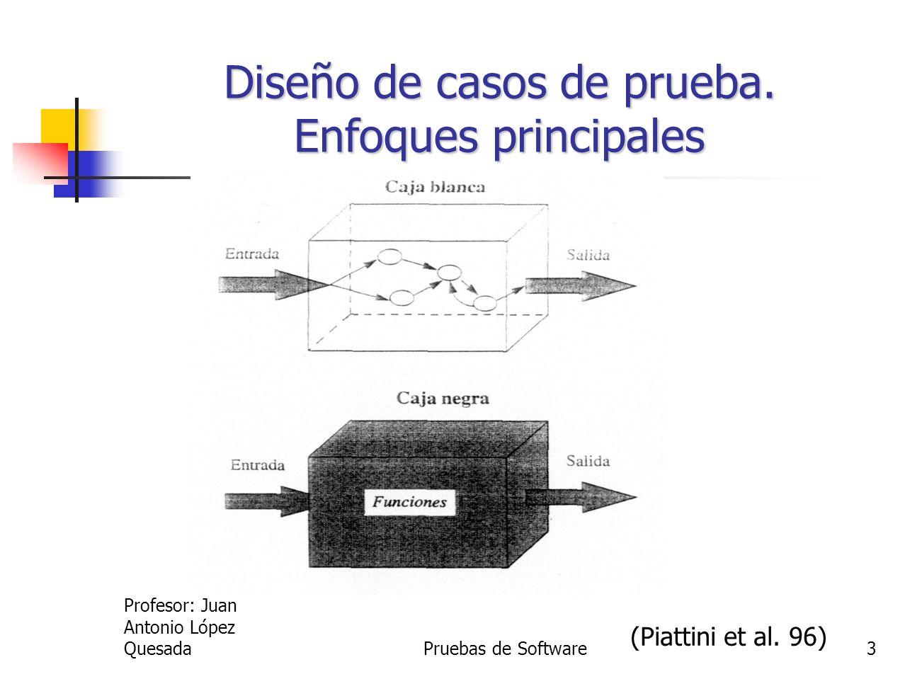 Diseño de casos de prueba.
