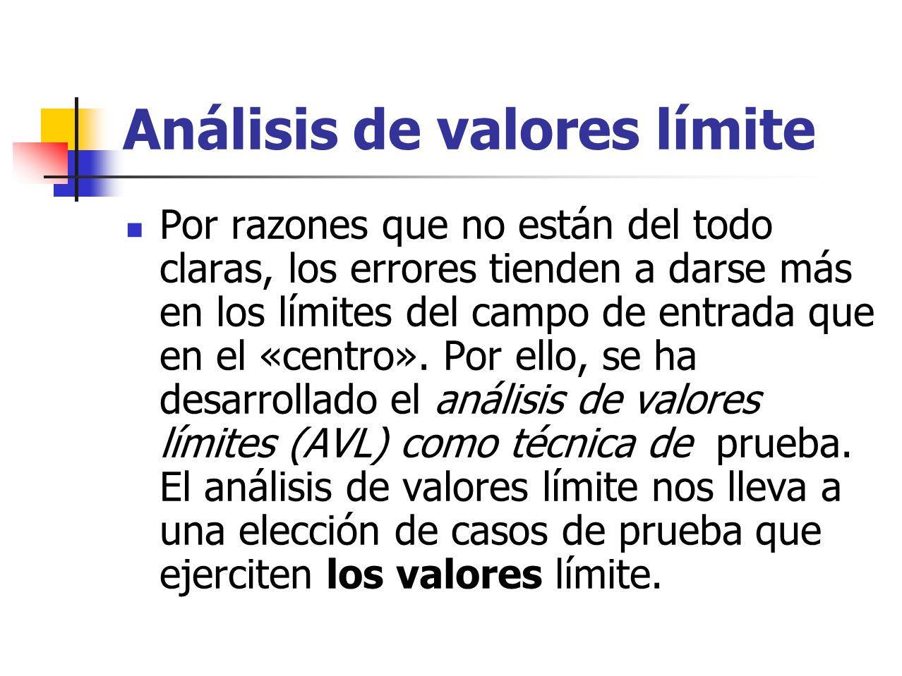 Las directrices de AVL 1.
