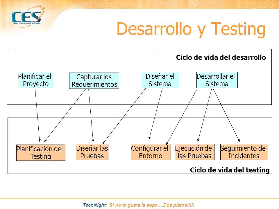 TechNight: Si no te gusta la sopa… Dos platos!!!!! Desarrollo y Testing Ciclo de vida del desarrollo Planificación del Testing Configurar el Entorno D