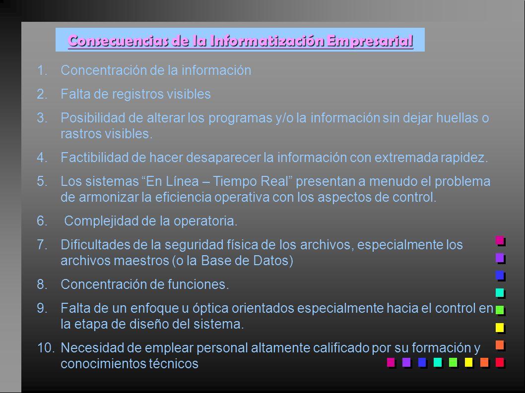 Consecuencias de la Informatización Empresarial 1.Concentración de la información 2.Falta de registros visibles 3.Posibilidad de alterar los programas
