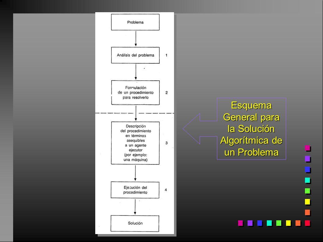 Esquema General para la Solución Algorítmica de un Problema