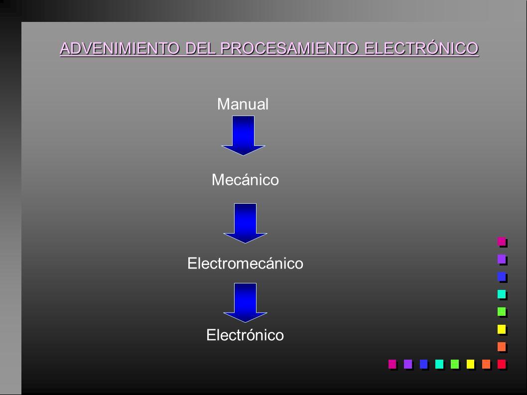 Sistema de Información Sistema de procesamiento de información basado en el computador que apoya las funciones de operación, administración y toma de decisiones de una organización.