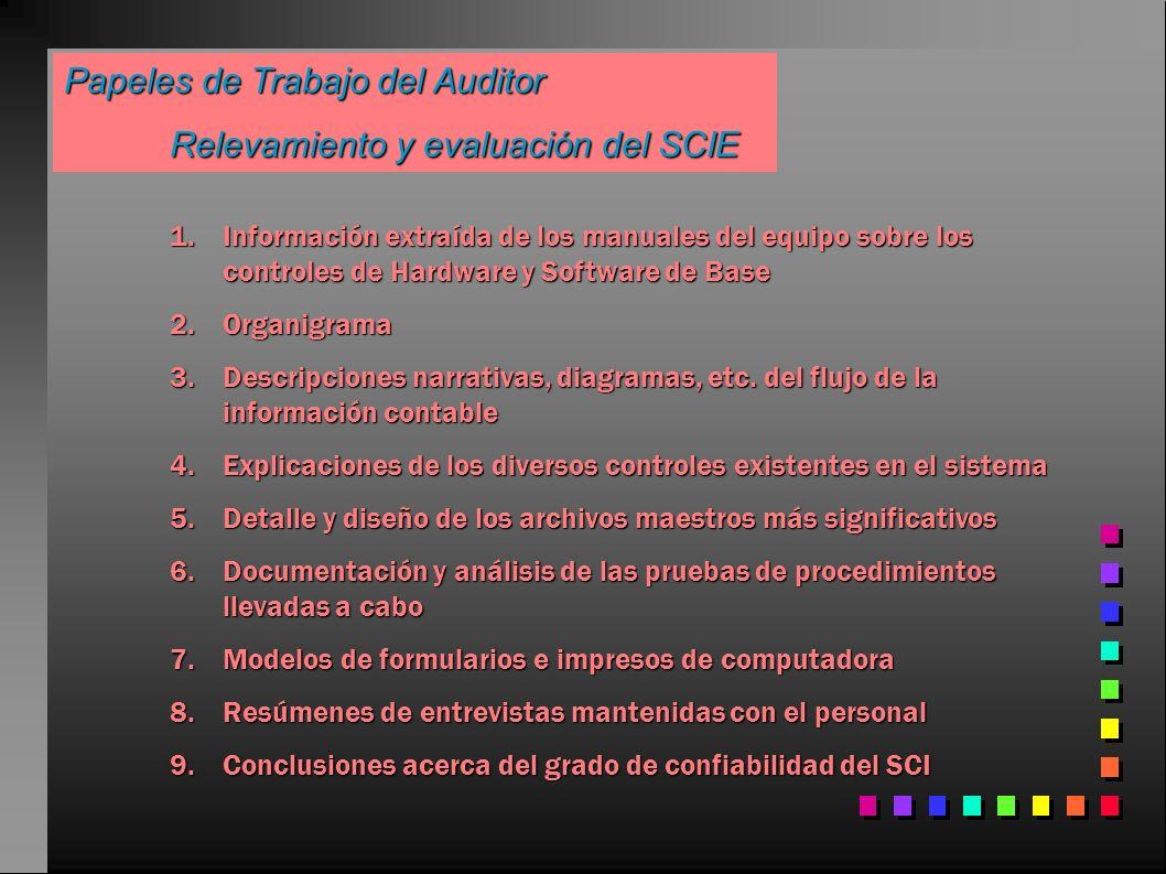 Papeles de Trabajo del Auditor Relevamiento y evaluación del SCIE 1.Información extraída de los manuales del equipo sobre los controles de Hardware y