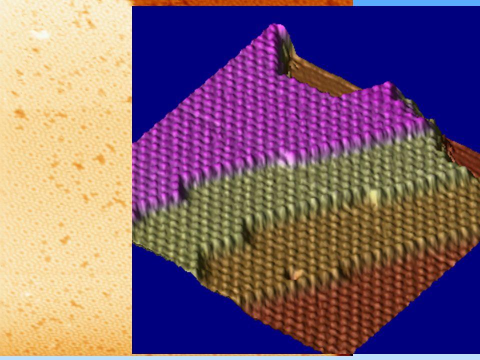 C 60 sobre Si (111) Imágenes STM (Grupo Prof. A. Baró, UAM) ¿Qué veo cuando digo que veo Un átomo?