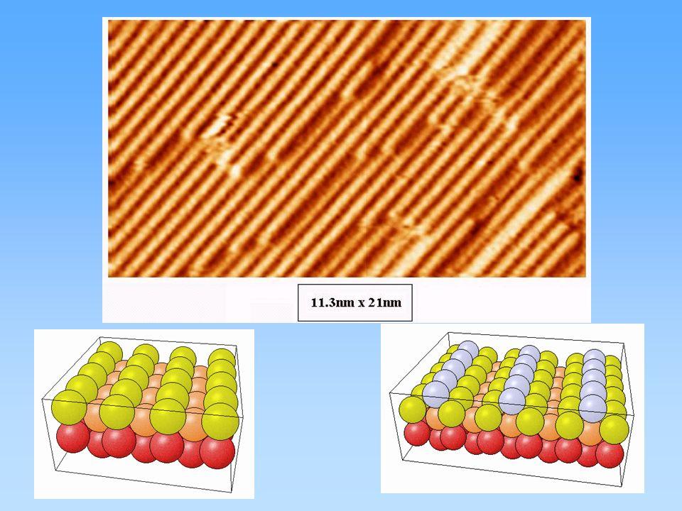 Cañon e - KiKi |K f | g (0,0) (1,0) (-1,0) (-1,1) (0,1) (1,1) (-2,1) Los electrones también son ondas: Por tanto, al chocar con un medio ordenado diffractan!!!!!