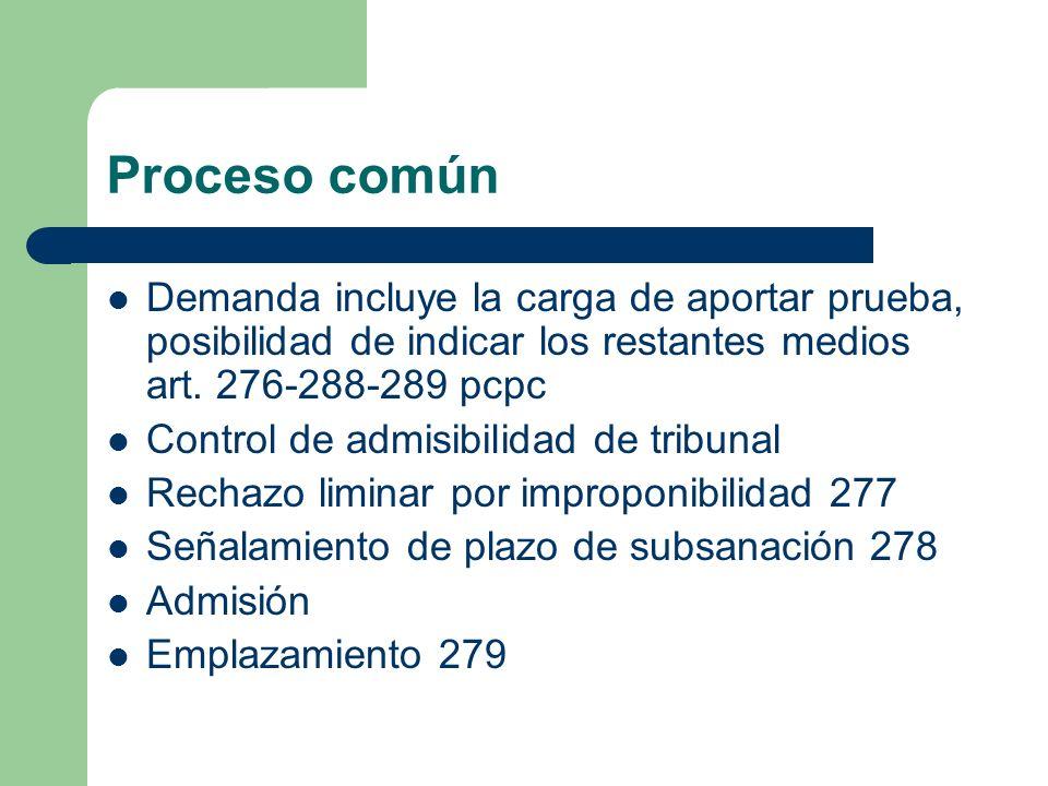 Proceso común Demanda incluye la carga de aportar prueba, posibilidad de indicar los restantes medios art. 276-288-289 pcpc Control de admisibilidad d