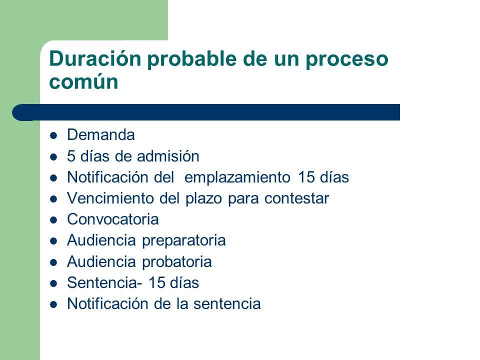 Duración probable de un proceso común Demanda 5 días de admisión Notificación del emplazamiento 15 días Vencimiento del plazo para contestar Convocato