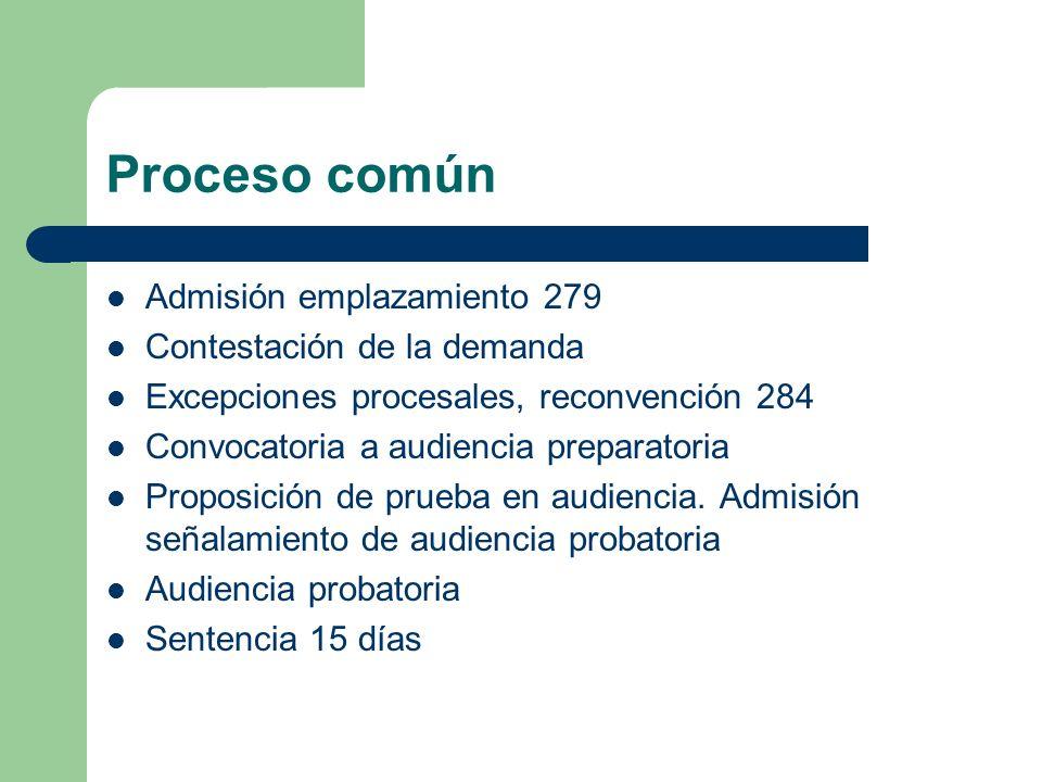 Proceso común Admisión emplazamiento 279 Contestación de la demanda Excepciones procesales, reconvención 284 Convocatoria a audiencia preparatoria Pro