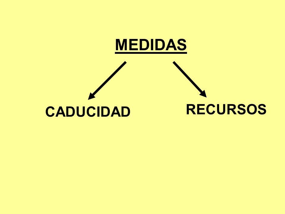 MEDIDAS CADUCIDAD RECURSOS