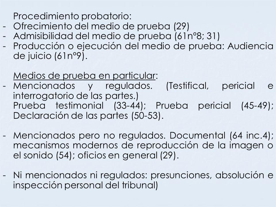 Procedimiento probatorio: - -Ofrecimiento del medio de prueba (29) - -Admisibilidad del medio de prueba (61nº8; 31) - -Producción o ejecución del medi