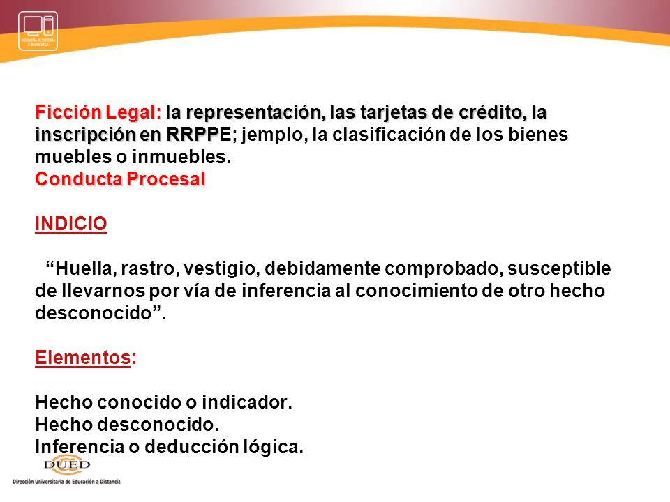 Ficción Legal: la representación, las tarjetas de crédito, la inscripción en RRPP Conducta Procesal Ficción Legal: la representación, las tarjetas de