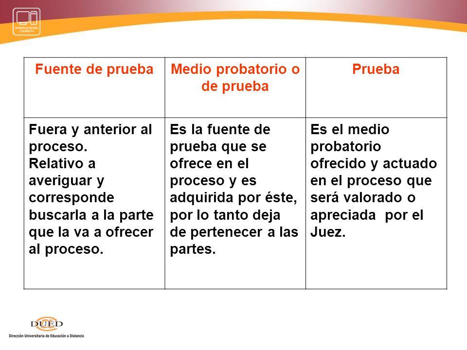 LA PRUEBA ANTICIPADA (art.284º CPC) Requisitos: Legitimidad.Legitimidad.